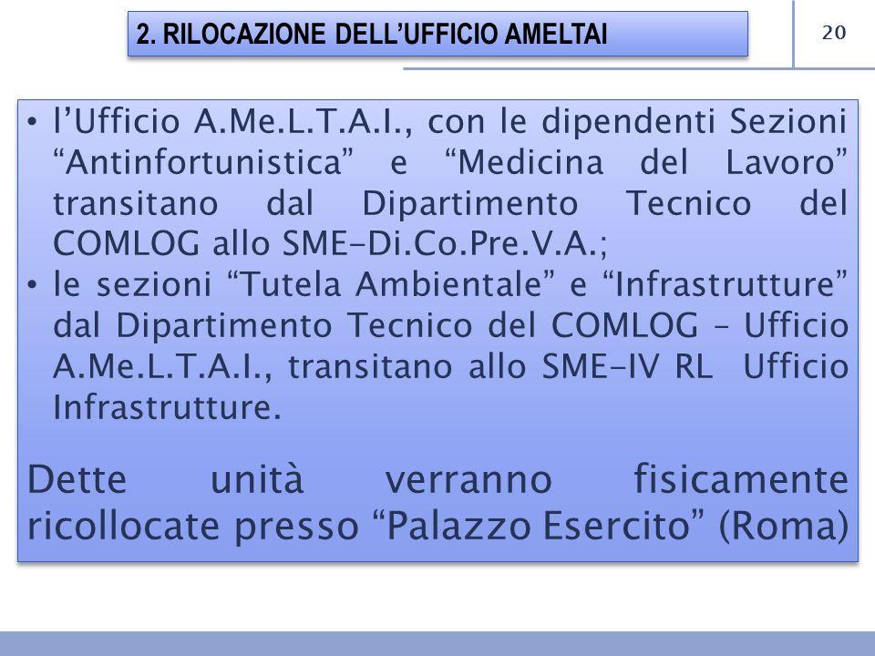 2. RILOCAZIONE DELL'UFFICIO AMELTAI