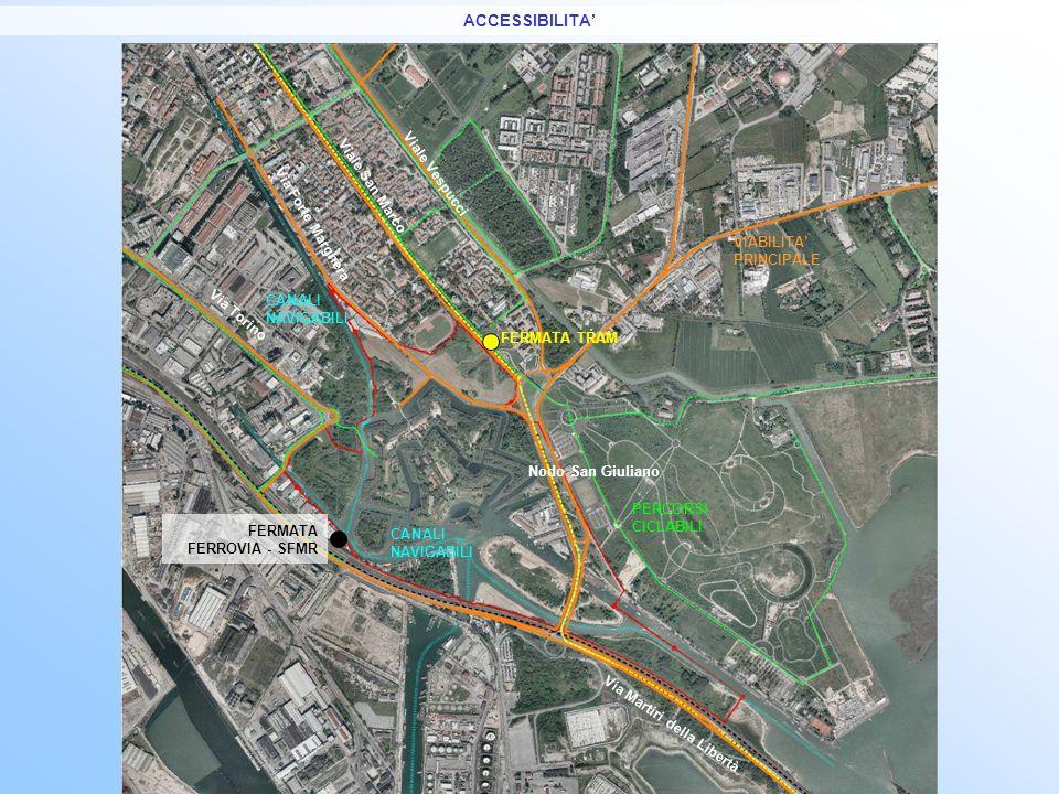 ACCESSIBILITA' Viale Vespucci Viale San Marco Via Forte Marghera