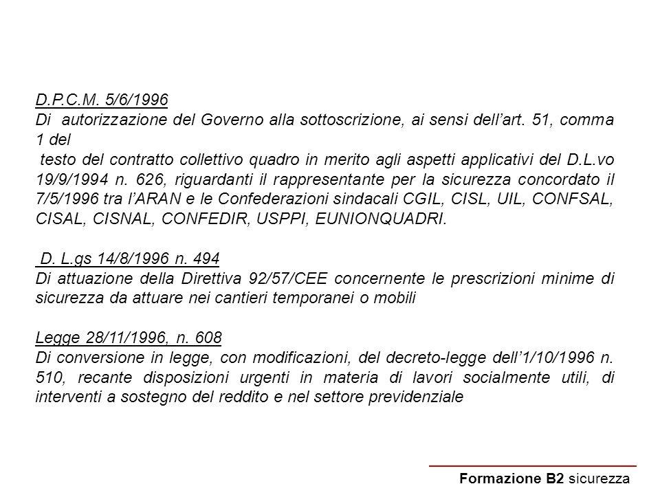 D.P.C.M. 5/6/1996 Di autorizzazione del Governo alla sottoscrizione, ai sensi dell'art. 51, comma 1 del.