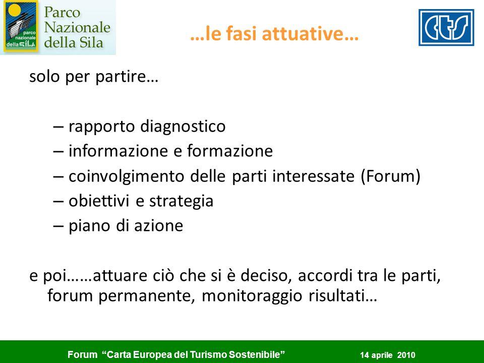 …le fasi attuative… solo per partire… rapporto diagnostico