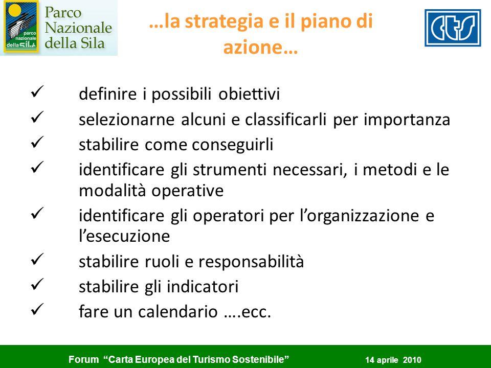 …la strategia e il piano di azione…