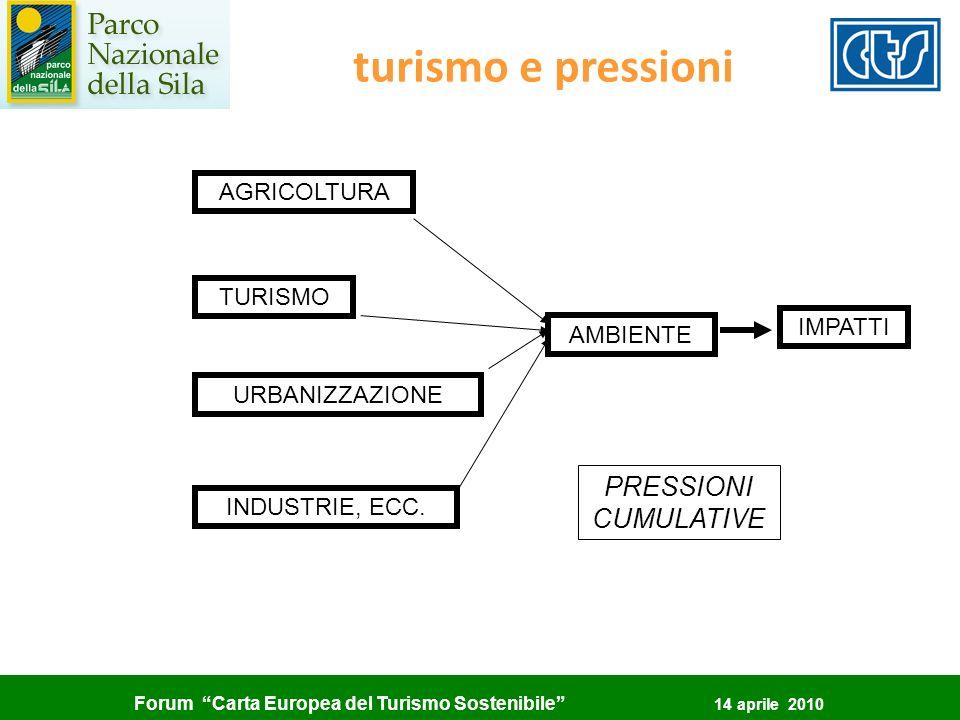 turismo e pressioni PRESSIONI CUMULATIVE AGRICOLTURA TURISMO IMPATTI