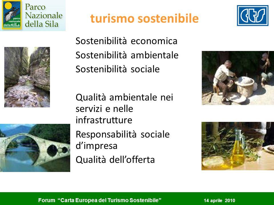 turismo sostenibile Sostenibilità economica Sostenibilità ambientale