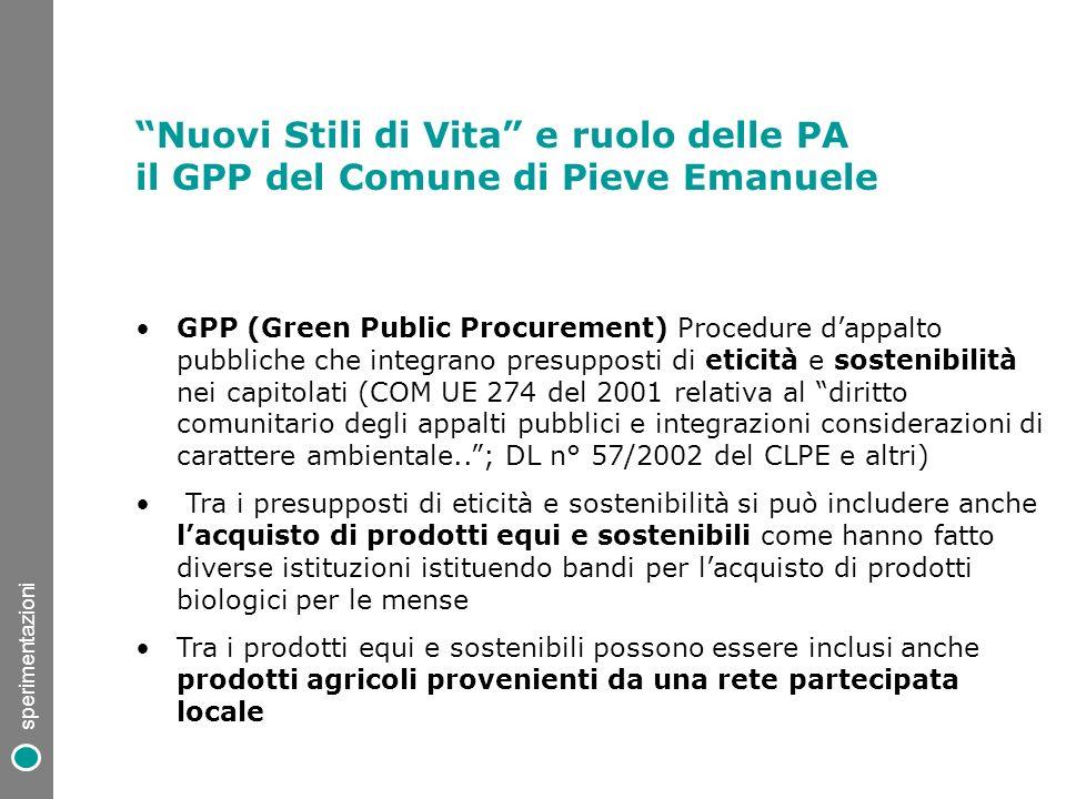 sperimentazioni Nuovi Stili di Vita e ruolo delle PA il GPP del Comune di Pieve Emanuele.