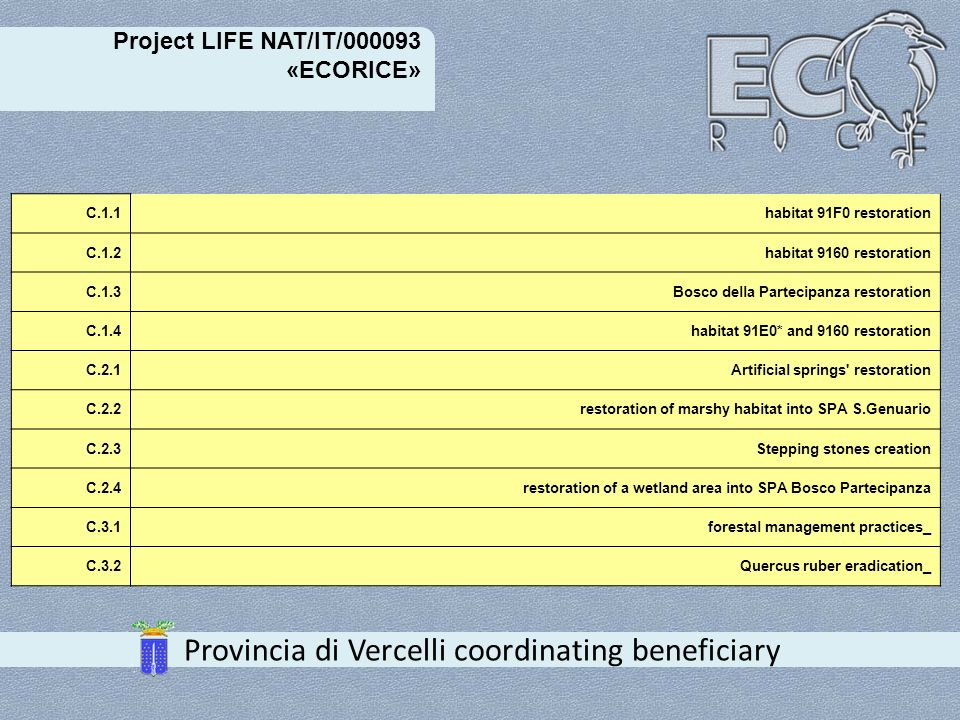 Provincia di Vercelli coordinating beneficiary