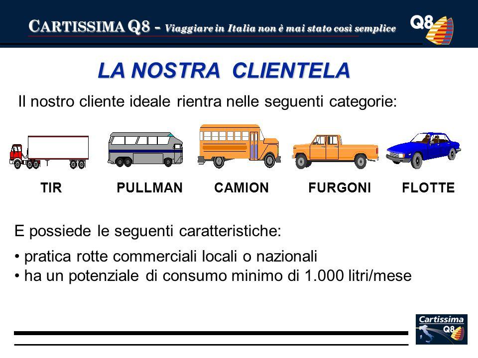 CARTISSIMA Q8 - Viaggiare in Italia non è mai stato così semplice