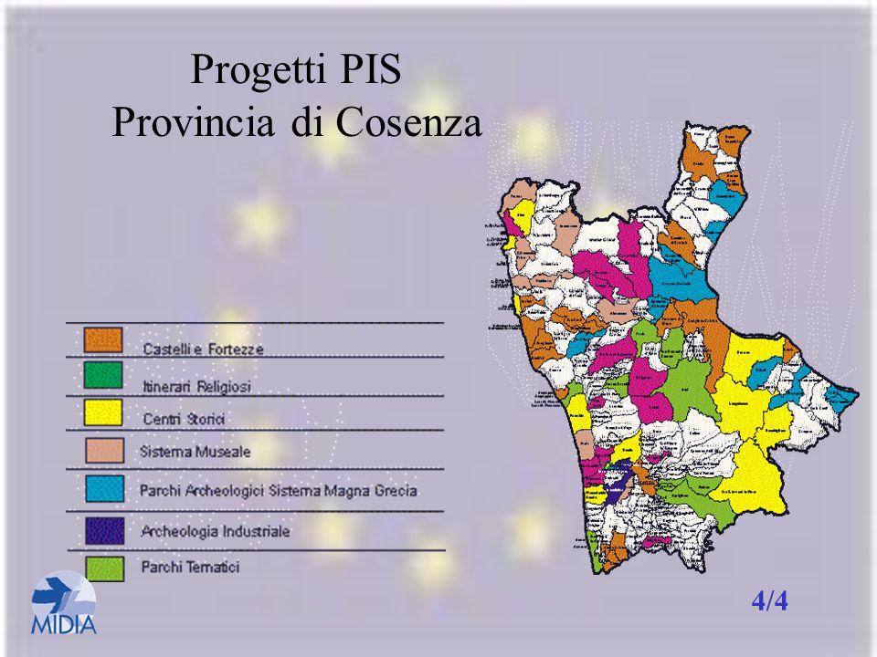 Progetti PIS Provincia di Cosenza