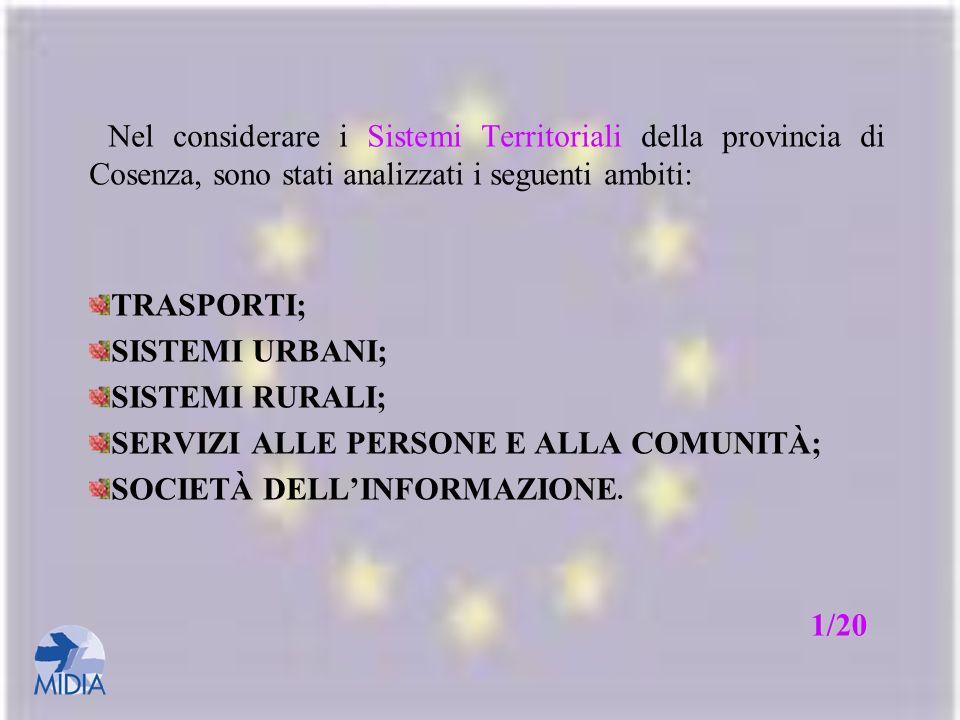 Nel considerare i Sistemi Territoriali della provincia di Cosenza, sono stati analizzati i seguenti ambiti: