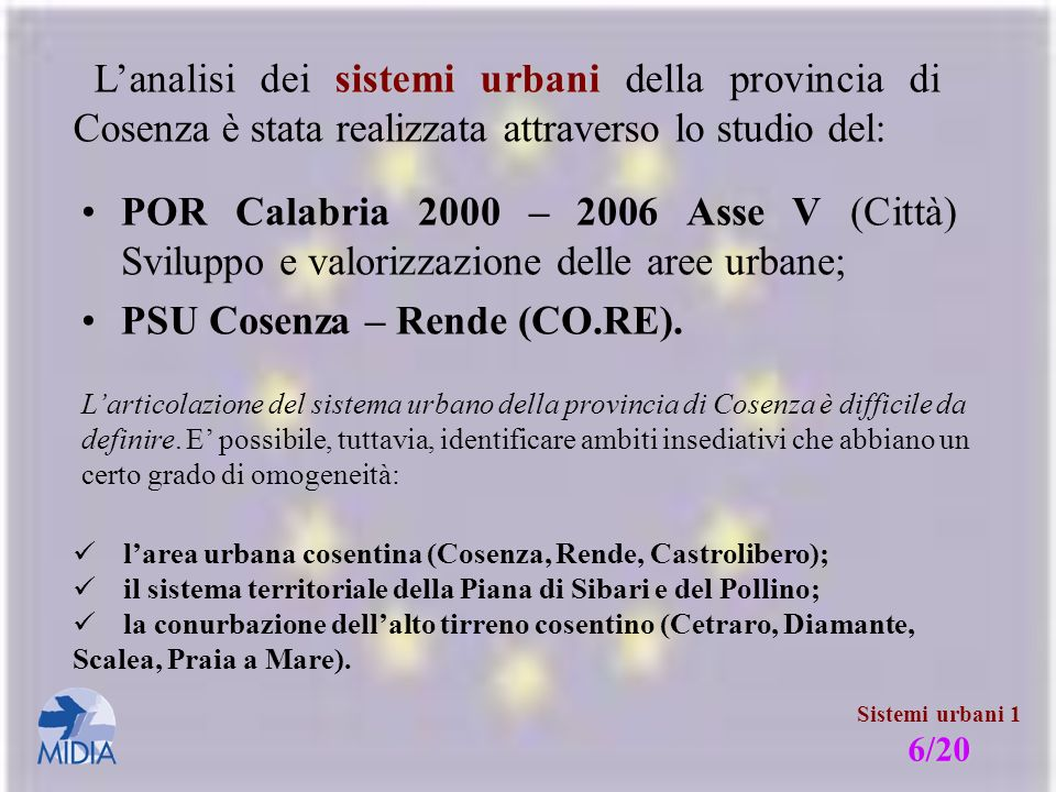 PSU Cosenza – Rende (CO.RE).