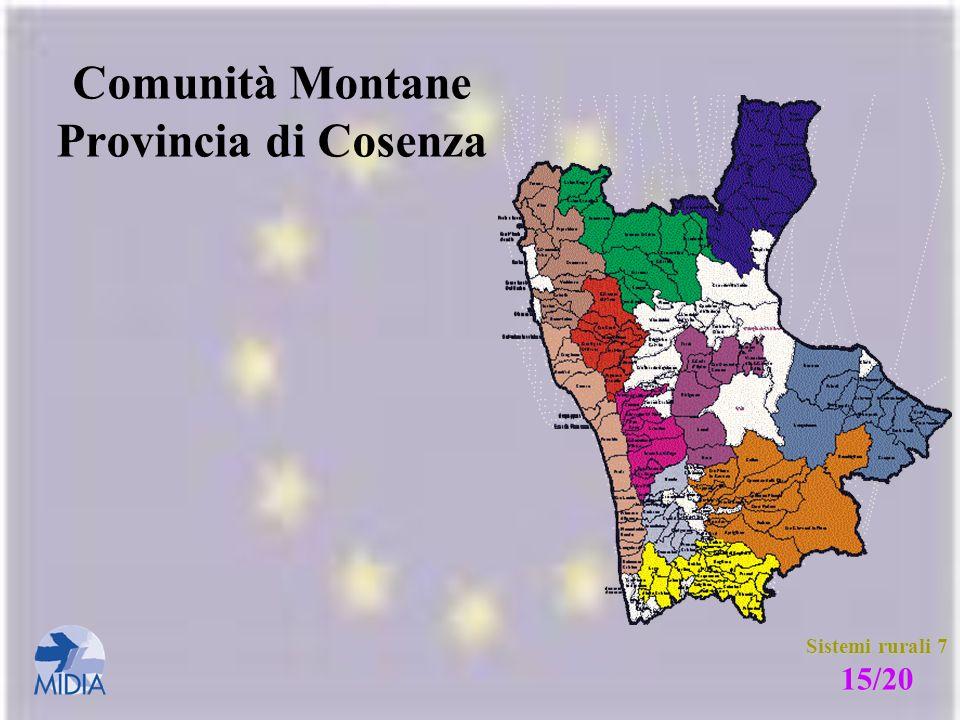 Comunità Montane Provincia di Cosenza