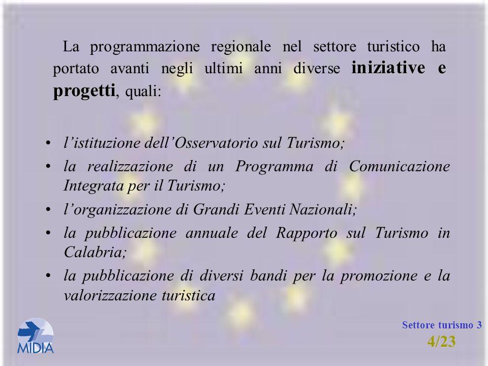 l'istituzione dell'Osservatorio sul Turismo;