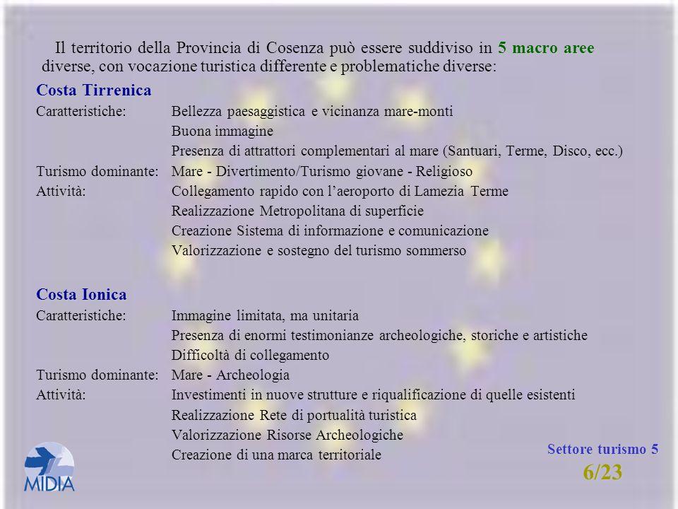 Il territorio della Provincia di Cosenza può essere suddiviso in 5 macro aree diverse, con vocazione turistica differente e problematiche diverse: