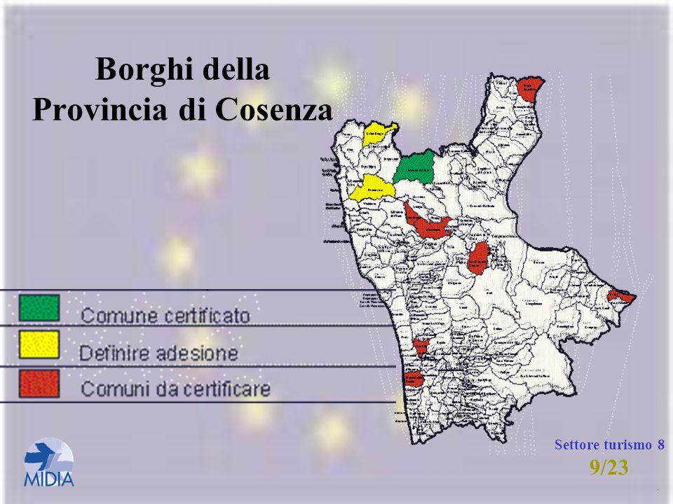 Borghi della Provincia di Cosenza