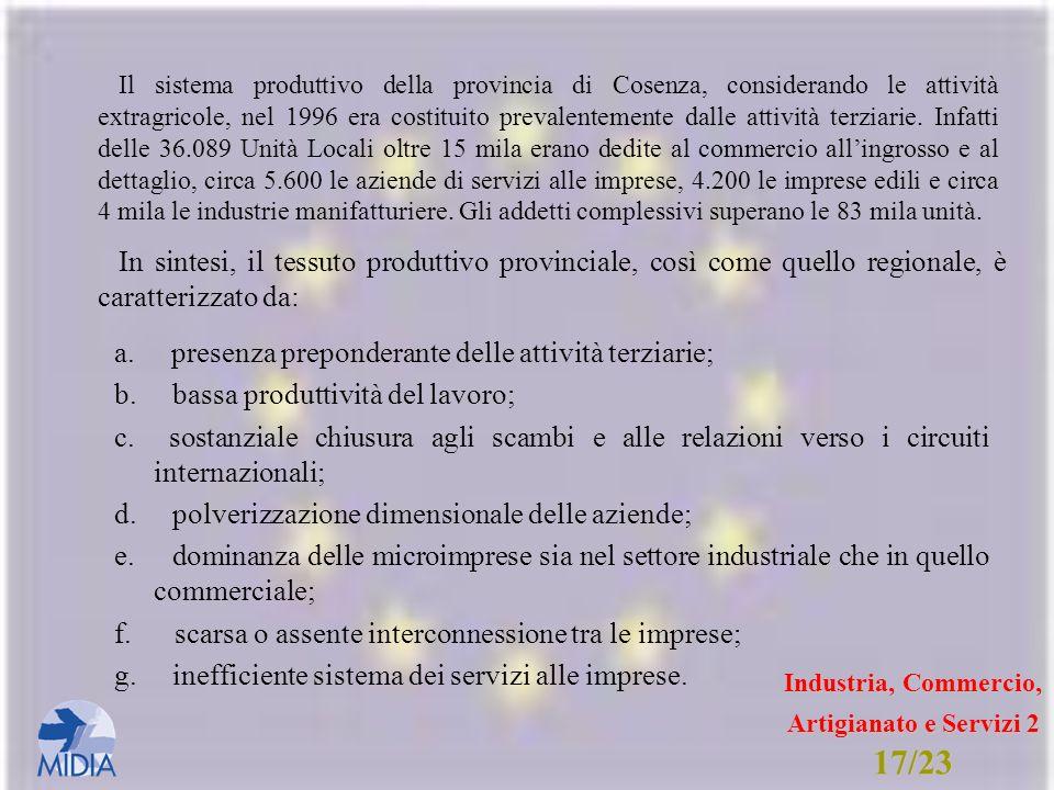 Industria, Commercio, Artigianato e Servizi 2 17/23