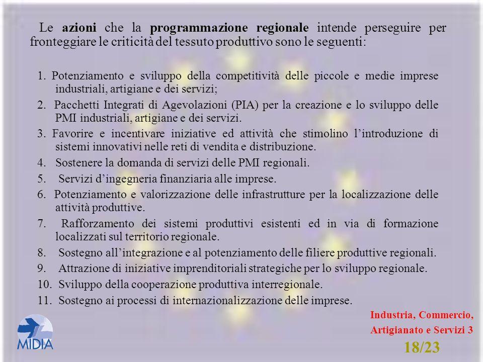 Industria, Commercio, Artigianato e Servizi 3 18/23