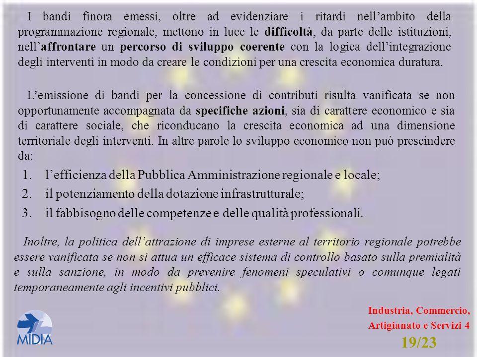 Industria, Commercio, Artigianato e Servizi 4 19/23