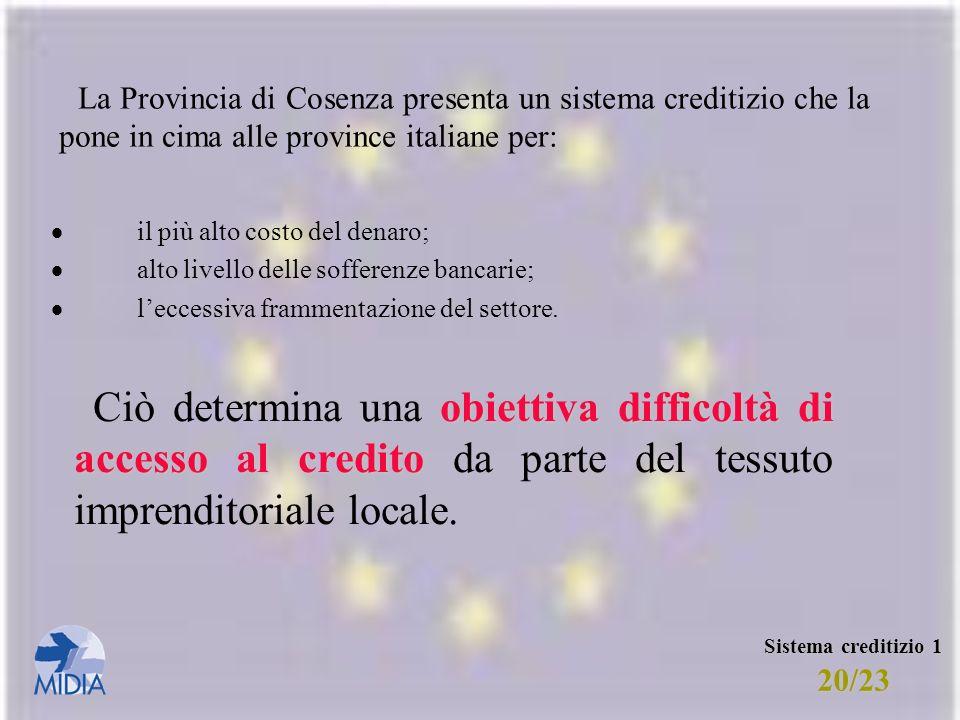 La Provincia di Cosenza presenta un sistema creditizio che la pone in cima alle province italiane per:
