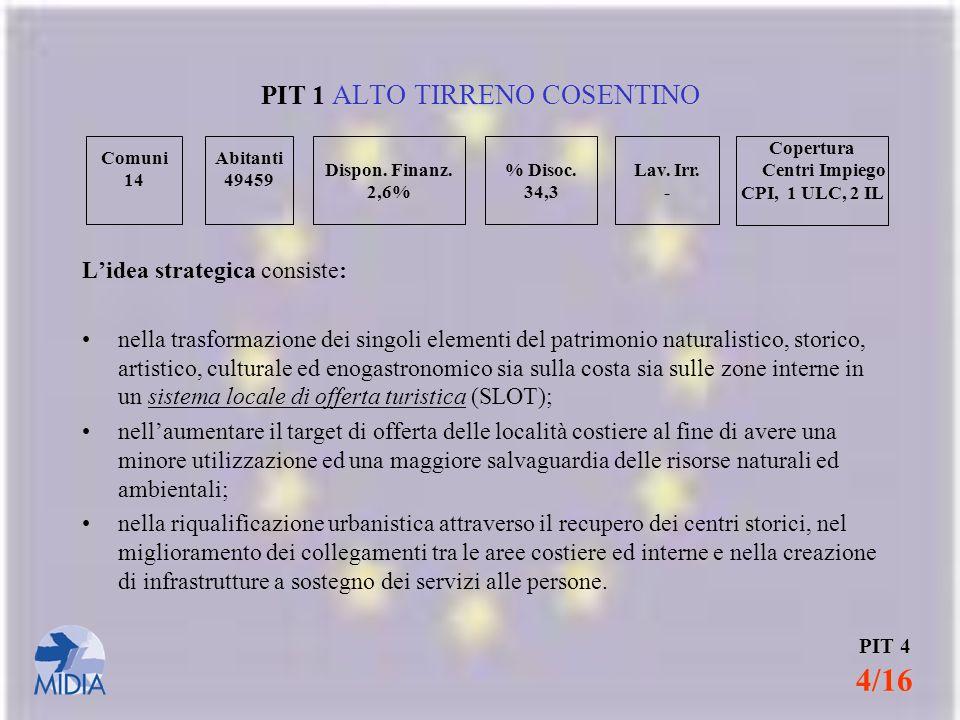 PIT 1 ALTO TIRRENO COSENTINO