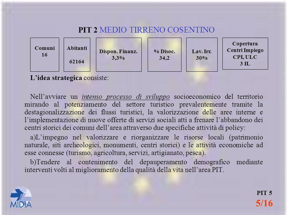 PIT 2 MEDIO TIRRENO COSENTINO