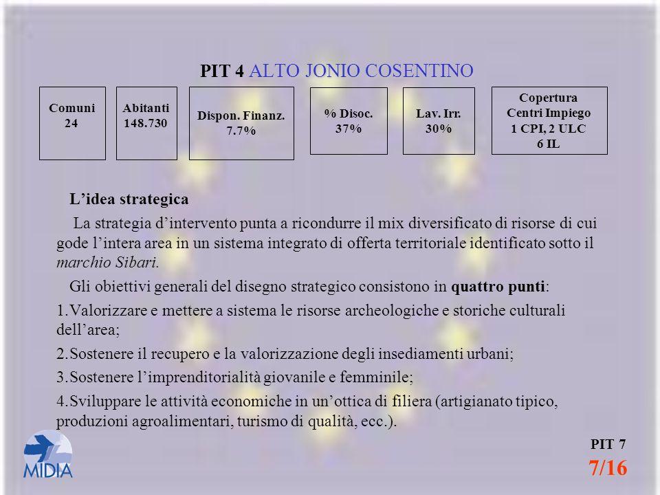 PIT 4 ALTO JONIO COSENTINO