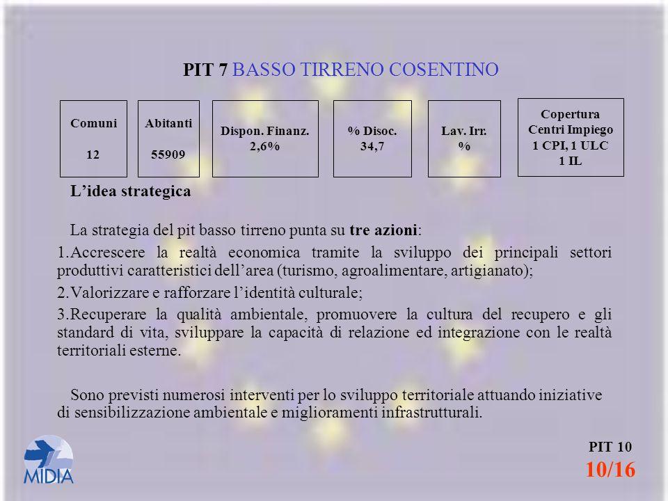 PIT 7 BASSO TIRRENO COSENTINO