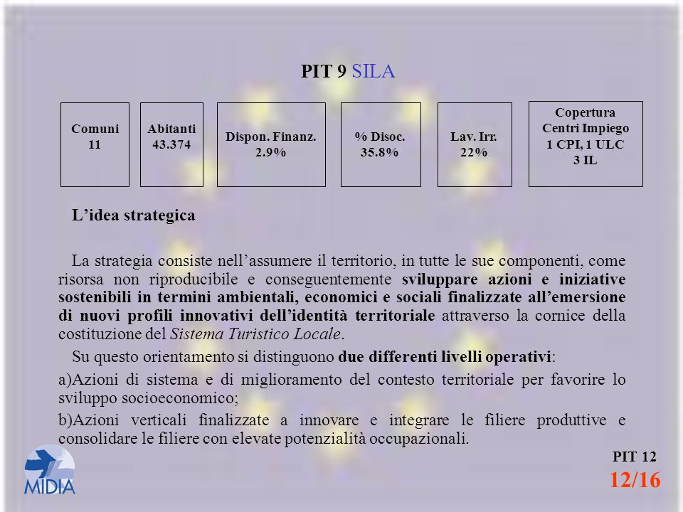 PIT 9 SILA L'idea strategica
