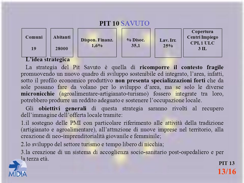 PIT 10 SAVUTO L'idea strategica