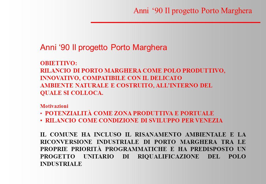 Anni '90 Il progetto Porto Marghera