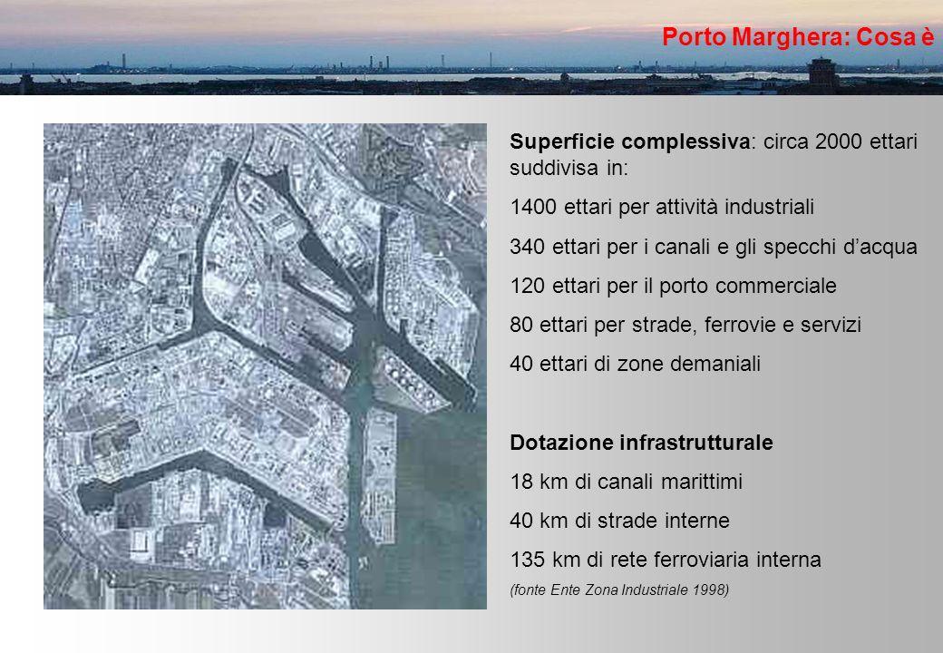 Porto Marghera: Cosa è Superficie complessiva: circa 2000 ettari suddivisa in: 1400 ettari per attività industriali.