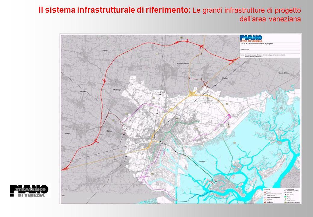 Il sistema infrastrutturale di riferimento: Le grandi infrastrutture di progetto dell'area veneziana
