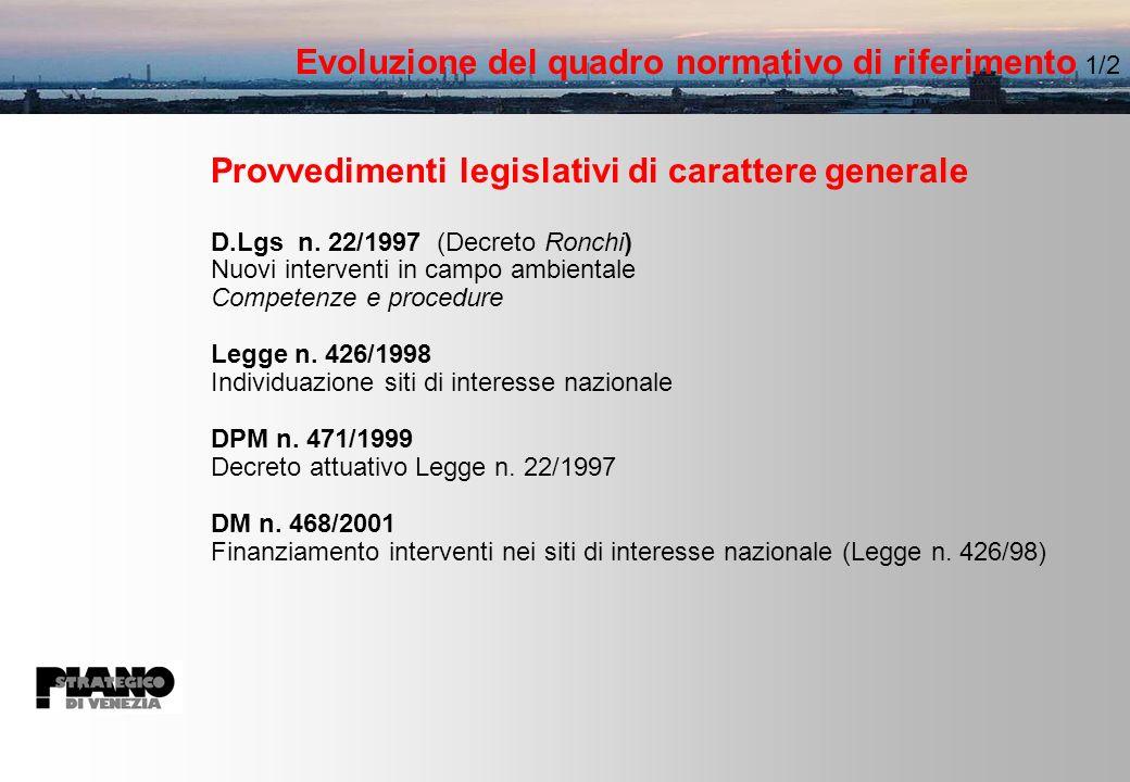 Evoluzione del quadro normativo di riferimento 1/2