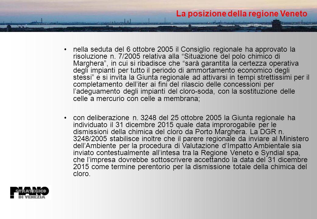 La posizione della regione Veneto