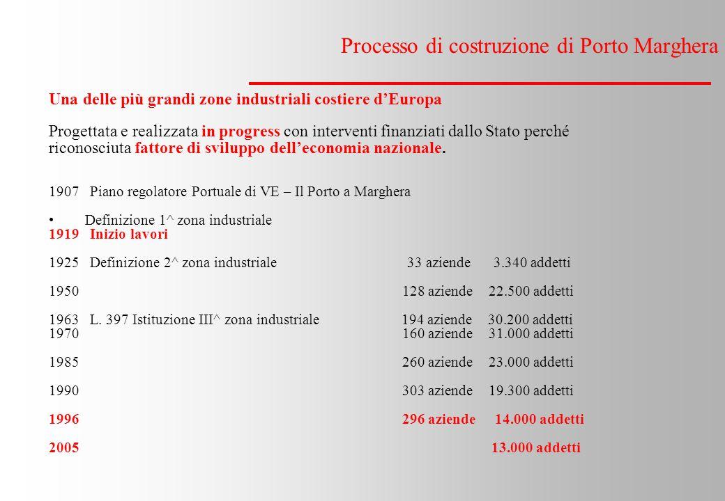 Processo di costruzione di Porto Marghera