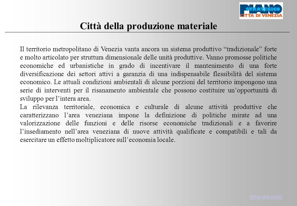 Città della produzione materiale