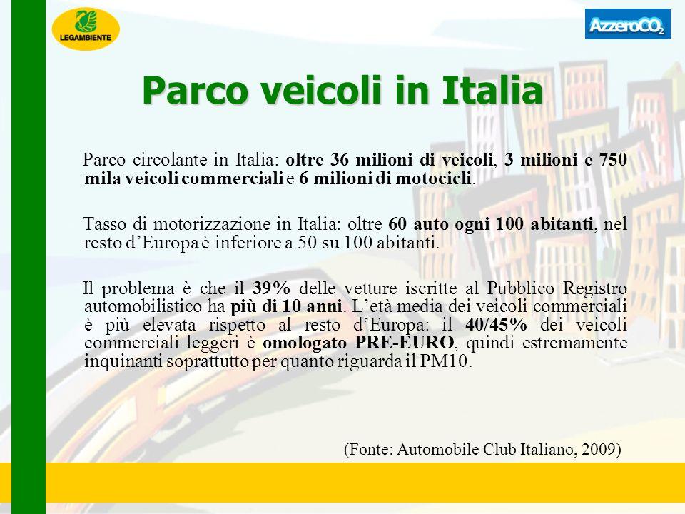Parco veicoli in Italia