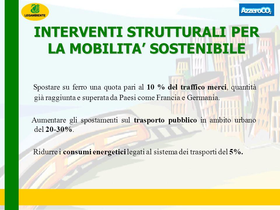 INTERVENTI STRUTTURALI PER LA MOBILITA' SOSTENIBILE