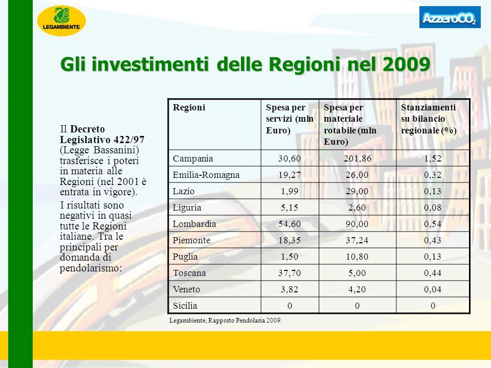 Gli investimenti delle Regioni nel 2009