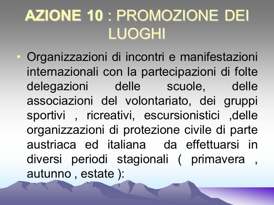AZIONE 10 : PROMOZIONE DEI LUOGHI