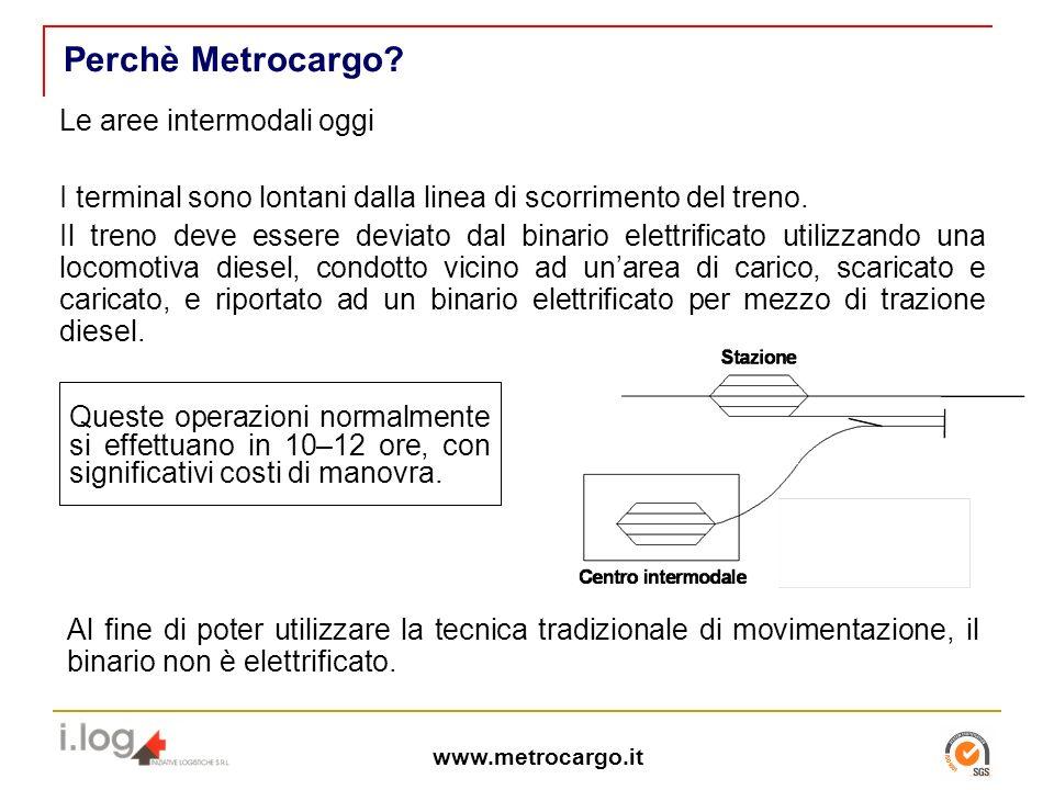 Perchè Metrocargo Le aree intermodali oggi
