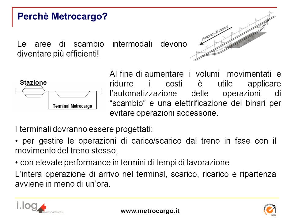 Perchè Metrocargo Le aree di scambio intermodali devono diventare più efficienti!