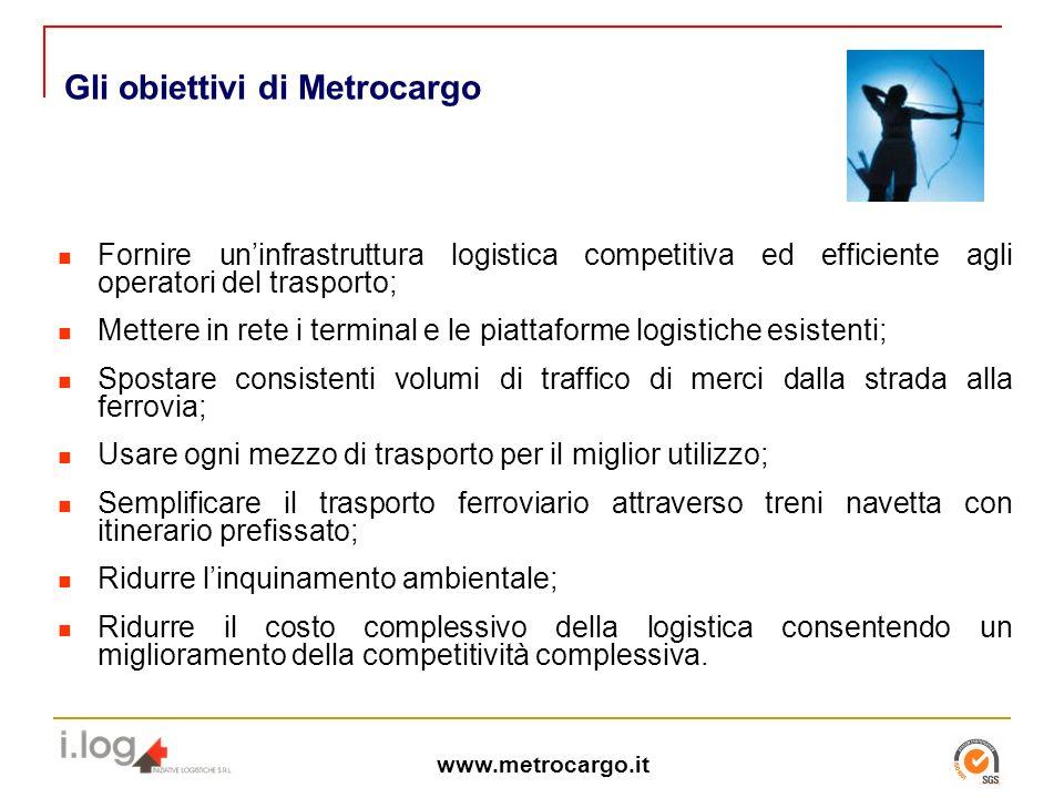 Gli obiettivi di Metrocargo