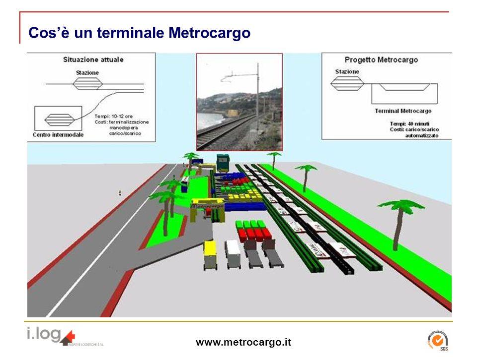 Cos'è un terminale Metrocargo