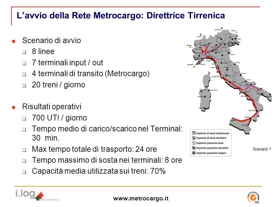 L'avvio della Rete Metrocargo: Direttrice Tirrenica