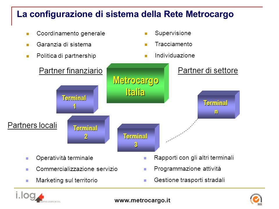 Metrocargo Italia La configurazione di sistema della Rete Metrocargo