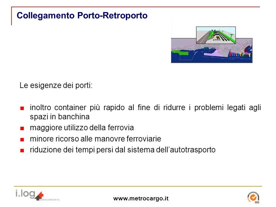 Collegamento Porto-Retroporto