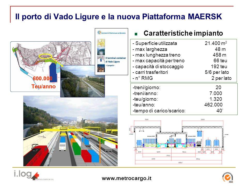 Il porto di Vado Ligure e la nuova Piattaforma MAERSK