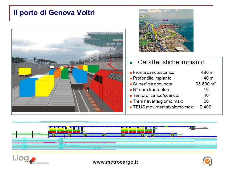 Il porto di Genova Voltri