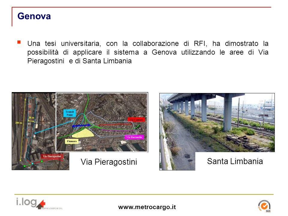 …. Genova Via Pieragostini Santa Limbania