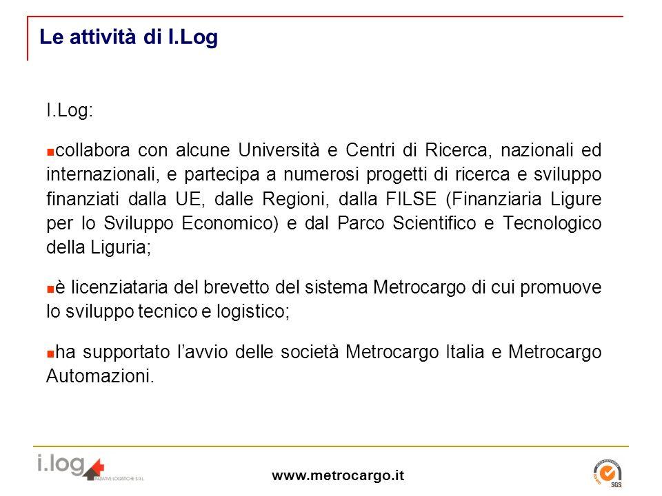 Le attività di I.Log I.Log: