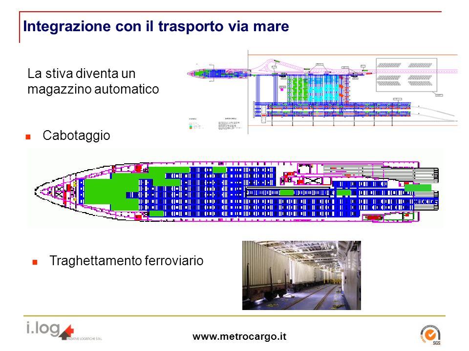 Integrazione con il trasporto via mare